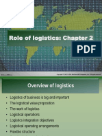 DM——Week 2- Role of logistics.pptx