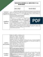 Cuadro Comparativo Entre La Adultez y La Madurez