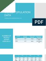 World Population Data