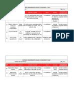 Matriz de Requerimientos Legales en Seguridad y Salud