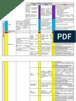 225947799-Deteccion-de-Fallas-en-Un-Motor-Electrico.docx