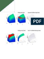 3D Production Function