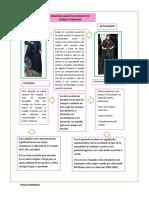 analisis historico.docx
