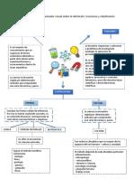 Funciones y Clasificación de La Ciencia.