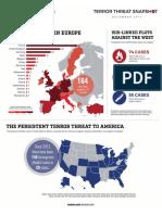 December Terror Threat Snapshot Report