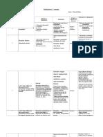 Planificacion tecnologìa 1° básico