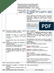 Alfa e Letra II 2013.2 Cronograma III Unidade Noturno