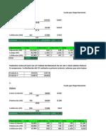 Trabajo M2 Proceso Costos2