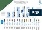 IntelProcessorHistory.pdf