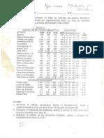 Analisis de Los Estados Financieros - Ejercicios