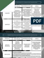 Perspectivas de La Auditoría de La Comunicación Organizacional
