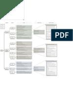 EESL Diagram
