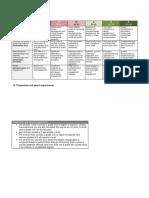 Grade descriptors architecture.docx