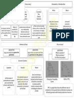 Micro Economics (1).pdf