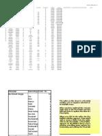 Data Input Penelitian Kontrasepsi Dalton