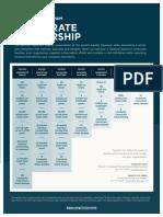 Corporate Membership Brochure