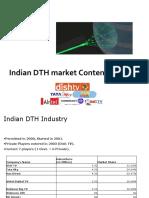 Content Analysis_Indian DTH_Jun 10