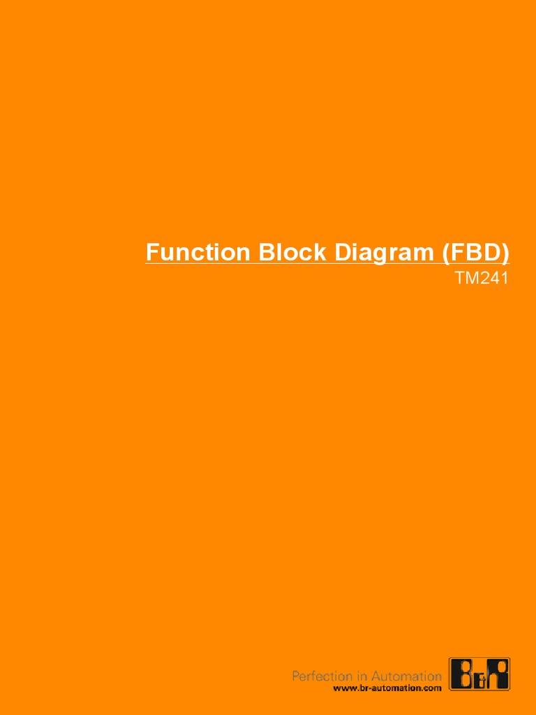 Beste Blockdiagramm Math Ideen - Der Schaltplan - greigo.com