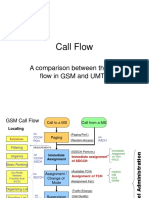 Call Flow Comparison GSM UMTS