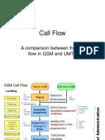 Call Flow Comparison GSM UMTS
