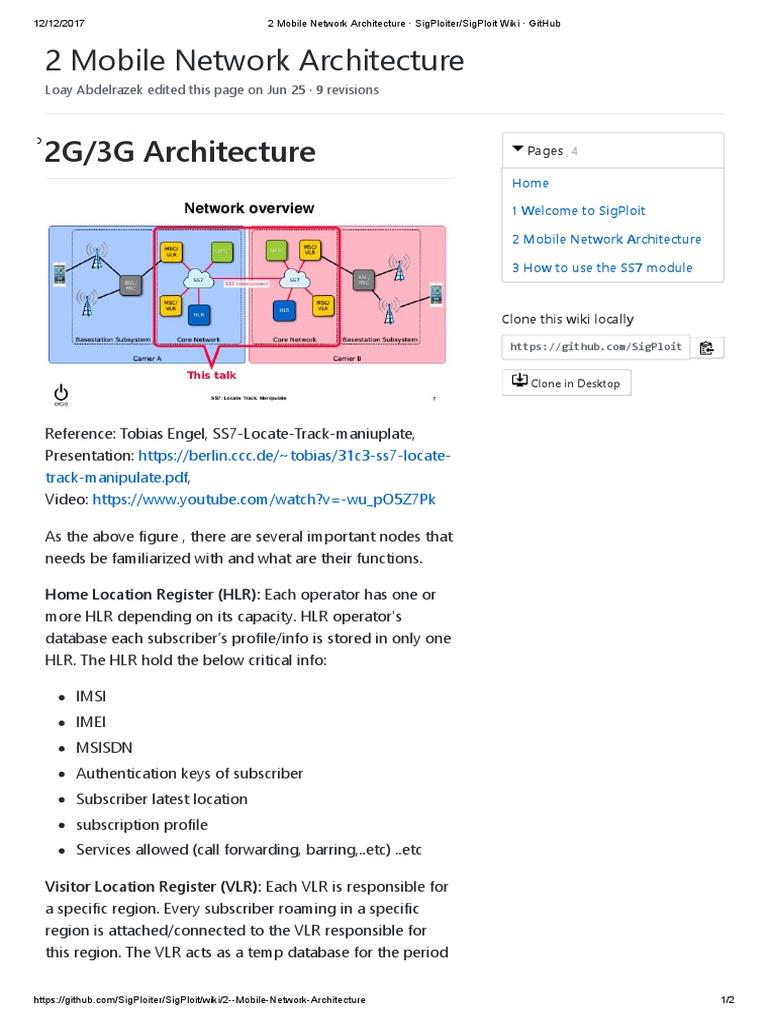 2 Mobile Network Architecture · SigPloiter_SigPloit Wiki