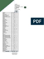 HOMICIDIO DOLOSO - NOVEMBRO.pdf