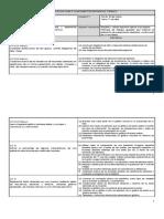 P.1 7° - U1 Datos y azar 2015