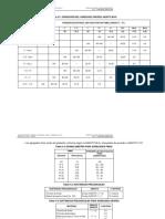 Especificaciones Tecnicas Capa Sub Base