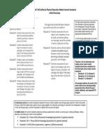 educ 330 k-12 pe content standards analysis 2