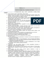 Dotazioni e Servizi Minimi Dell'Albergo Diffuso