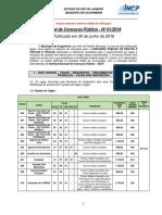 Microsoft Word - Edital Retificado 02