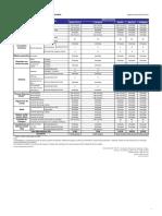 Tabela de Tarifas PJ