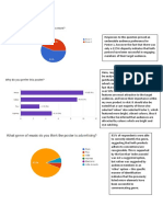 Audience Research Results Ancillary 2