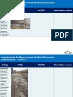 Estatus Obervaciones Auditoria - PLANTA
