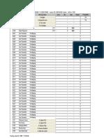IDM Parameters