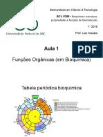 Aula1_Funções Orgânicas