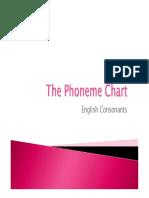 consonant phoneme chart.pdf