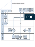 02_04 Business Process Activity Diagram