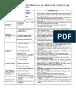 Líneas de Inv. Ingeniería de Sistemas e Informática