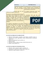 ANÁLISIS DE PÉPTIDOS.docx