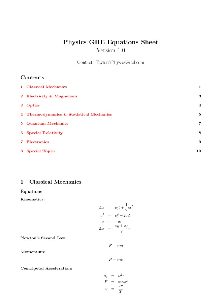 Physics gre equation sheet fandeluxe Image collections