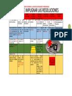 FORMA DE IMPUGNAR LAS RESOLUCIONES JUDICIALES.pdf