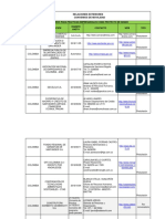 Convenio de Practicas 2015