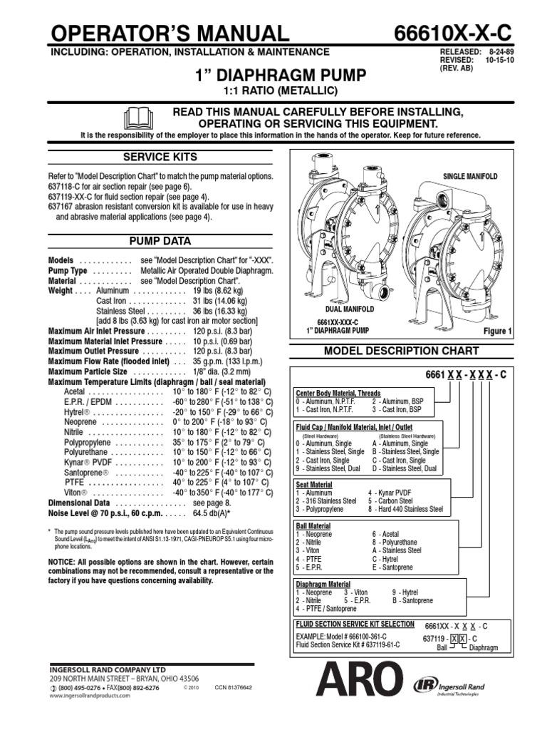 ARO 90532-4 TEFLON BALL GENUINE ARO PART LOT OF 4