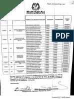 Listas inscritas (2)