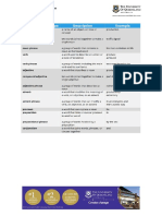 Different_Types_of_Words_and_Phrases.pdf