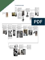 ResumenHistórico.pdf