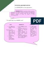 Los Textos Argumentativos, Como Argumentar Parrafos