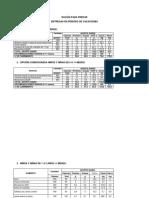 Ración Para Prepar Periodo de Vacaciones -Hcbf Fami y Dimf03112017