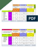 tabla de especiifcaciones